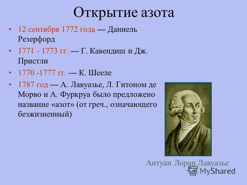 Открытие азота 12 сентября 1772 года Даниель Резерфорд 1771 - 1773 гг. Г. Кавендиш и Дж. Пристли 1770 -1777 гг. К. Шееле 1787 год А. Лавуазье, Л. Гитоном де Морво и А. Фуркруа было предложено название «азот» (от греч., означающего безжизненный) Антуа