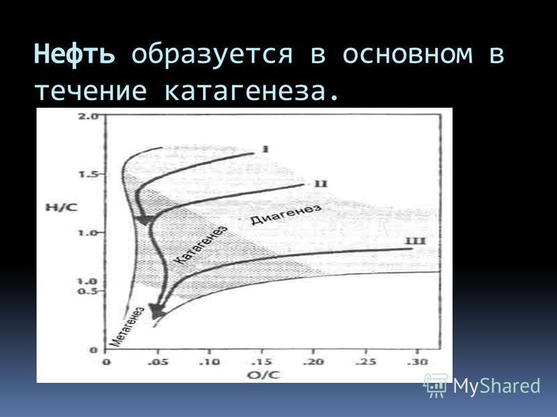 Нефть образуется в основном в течение катагенеза.