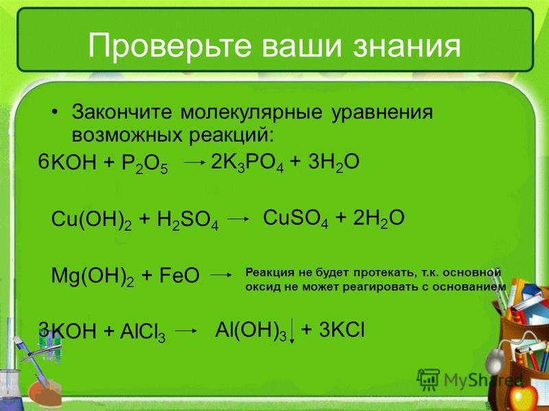 Проверьте ваши знания Закончите молекулярные уравнения возможных реакций: KOH + P 2 O 5 Cu(OH) 2 + H 2 SO 4 Mg(OH) 2 + FeO KOH + AlCl 3 Реакция не будет протекать, т.к. основной оксид не может реагировать с основанием Al(OH) 3 + 3KCl CuSO 4 + 2H 2 O