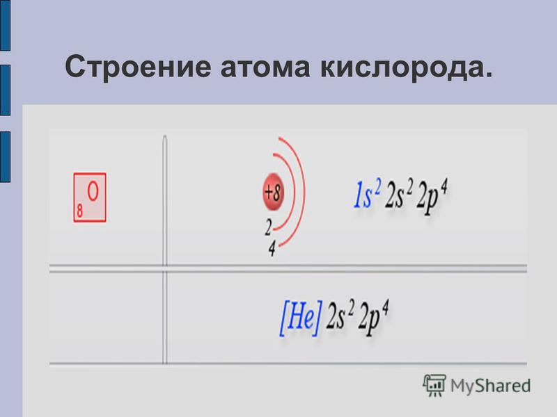Строение атома кислорода.