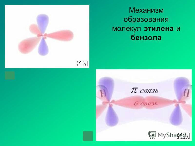 Механизм образования молекул этилена и бензола