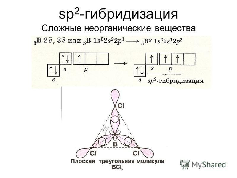 sp 2 -гибридизациия Сложные неорганические вещества