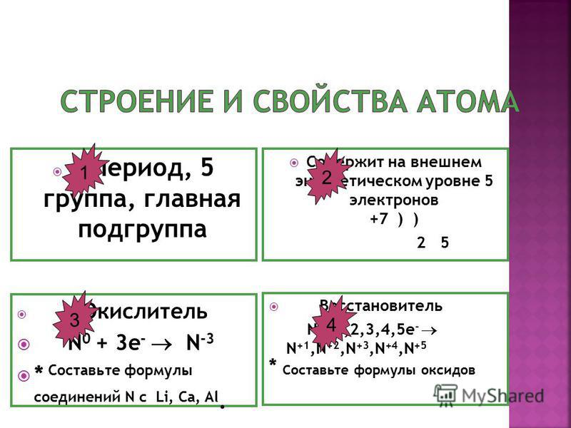 2 период, 5 группа, главная подгруппа Содержит на внешнем энергетическом уровне 5 электронов +7 ) ) 2 5 Окислитель N 0 + 3e - N -3 * Составьте формулы соединений N с Li, Са, Al. Восстановитель N 0 –1,2,3,4,5e - N +1,N +2,N +3,N +4,N +5 * Составьте фо