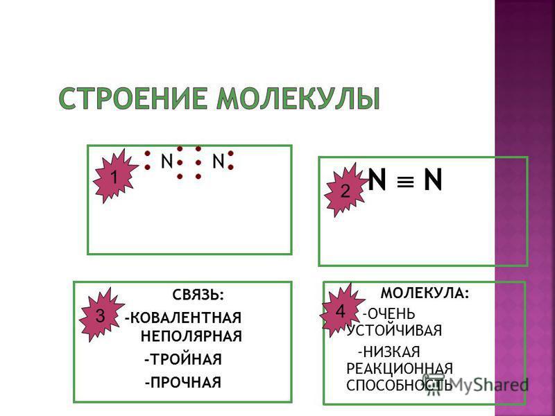 N N N СВЯЗЬ: -КОВАЛЕНТНАЯ НЕПОЛЯРНАЯ -ТРОЙНАЯ -ПРОЧНАЯ МОЛЕКУЛА: -ОЧЕНЬ УСТОЙЧИВАЯ -НИЗКАЯ РЕАКЦИОННАЯ СПОСОБНОСТЬ 1 3 4 2