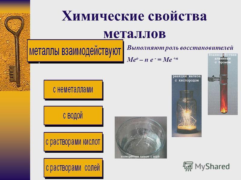 Пластичность металлов – смещение пластов относительно друг друга без разрыва связей.