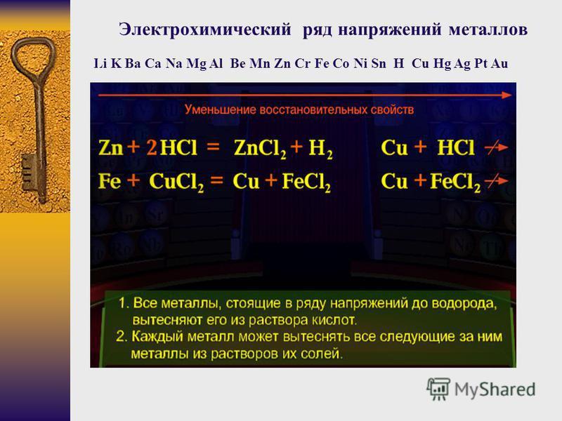 Химические свойства металлов Выполняют роль восстановителей Ме о – п e - = Ме +п
