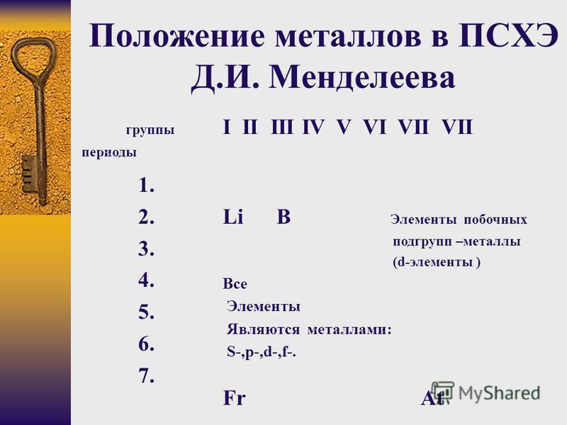 Общая характеристика металлов