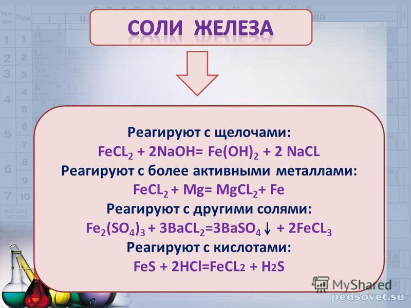 Реагируют с щелочами: FeCL 2 + 2NaOH= Fe(OH) 2 + 2 NaCL Реагируют с более активными металлами: FeCL 2 + Mg= MgCL 2 + Fe Реагируют с другими солями: Fe 2 (SO 4 ) 3 + 3BaCL 2 =3BaSO 4 + 2FeCL 3 Реагируют с кислотами: FeS + 2HCl=FeCL 2 + H 2 S