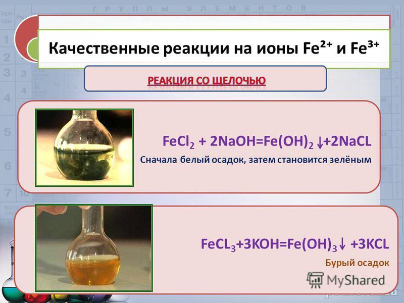 Качественные реакции на ионы Fe² и Fe³ FeCl 2 + 2NaOH=Fe(OH) 2 +2NaCL Сначала белый осадок, затем становится зелёным FeCL 3 +3KOH=Fe(OH) 3 +3KCL Бурый осадок