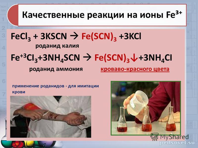 FeCl 3 + 3KSCN Fe(SCN) 3 +3KCl роданид калия Fe +3 CI 3 +3NH 4 SCN Fe(SCN) 3+3NH 4 CI роданид аммония кроваво-красного цвета Качественные реакции на ионы Fe³ применение роданидов - для имитации крови