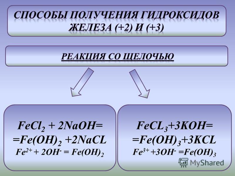 FeCl 2 + 2NaOH= =Fe(OH) 2 +2NaCL Fe 2+ + 2OH - = Fe(OH) 2 FeCL 3 +3KOH= =Fe(OH) 3 +3KCL Fe 3+ +3OH - =Fe(OH) 3