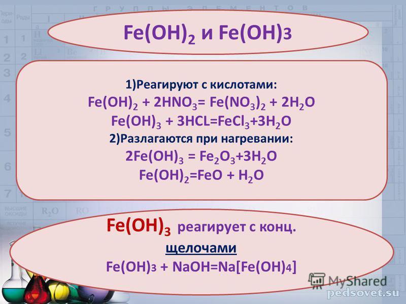 Fe(OH) 2 и Fe(OH) 3 Fe(OH) 3 реагирует с конц. щелочами Fe(OH) 3 + NaOH=Na[Fe(OH) 4 ] 1)Реагируют с кислотами: Fe(OH) 2 + 2HNO 3 = Fe(NO 3 ) 2 + 2H 2 O Fe(OH) 3 + 3HCL=FeCl 3 +3H 2 O 2)Разлагаются при нагревании: 2Fe(OH) 3 = Fe 2 O 3 +3H 2 O Fe(OH) 2