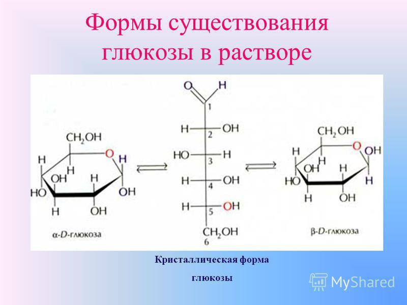 Физические свойства моносахаридов Бесцветные. Кристаллические вещества. Растворимые в воде. Сладкие на вкус.