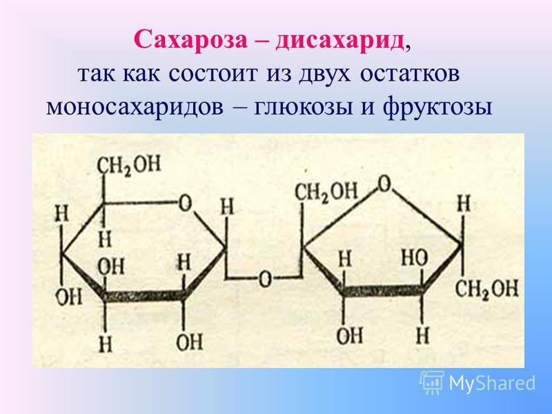 Химические свойства глюкозы Полное окисление в организме: С 6 Н 12 О 6 + 6О 2 6СО 2 +6Н 2 О+Q (первичное топливо для клеток)