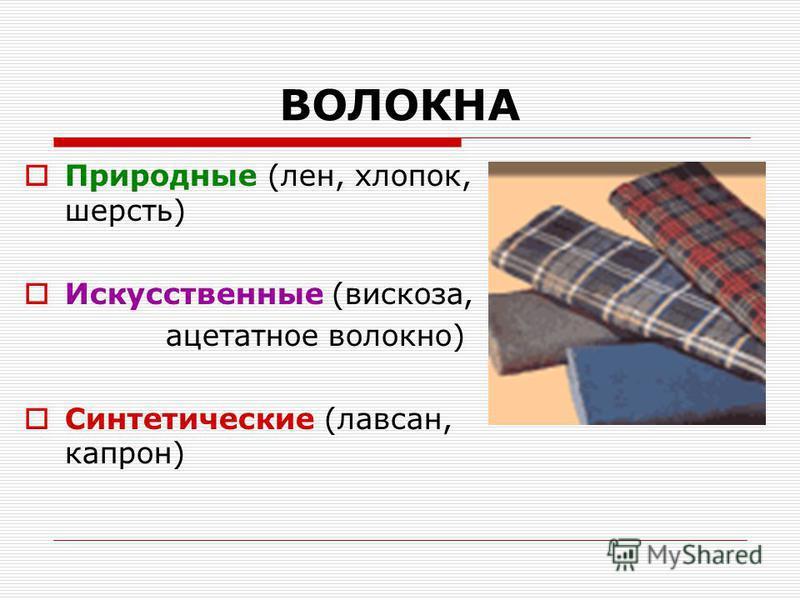 ВОЛОКНА Природные (лен, хлопок, шерсть) Искусственные (вискоза, ацетатное волокно) Синтетические (лавсан, капрон)