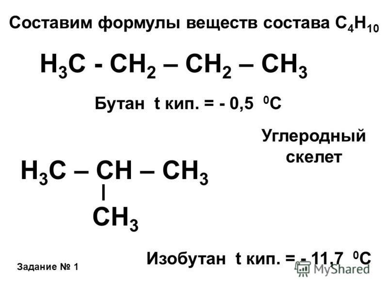 Составим формулы веществ состава С 4 Н 10 Н 3 С - СН 2 – СН 2 – СН 3 Бутан t кип. = - 0,5 0 С Н 3 С – СН – СН 3 CH 3 Изобутан t кип. = - 11,7 0 С Задание 1 Углеродный скелет