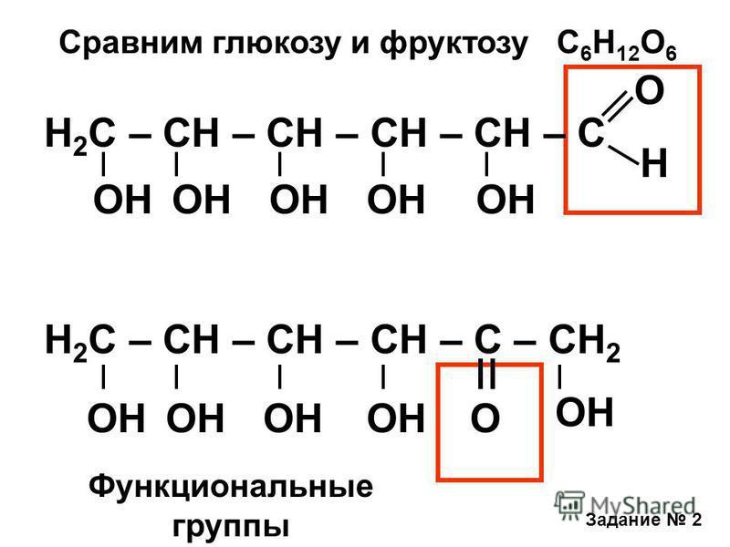 Сравним глюкозу и фруктозу С 6 Н 12 О 6 Н 2 С – СН – СН – СН – СН – С О Н ОН Н 2 С – СН – СН – СН – С – СН 2 ОН О Функциональные группы Задание 2