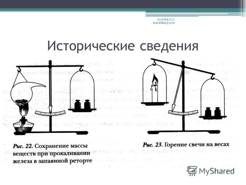 Исторические сведения Ахметов М.А. maratakm@ya.ru