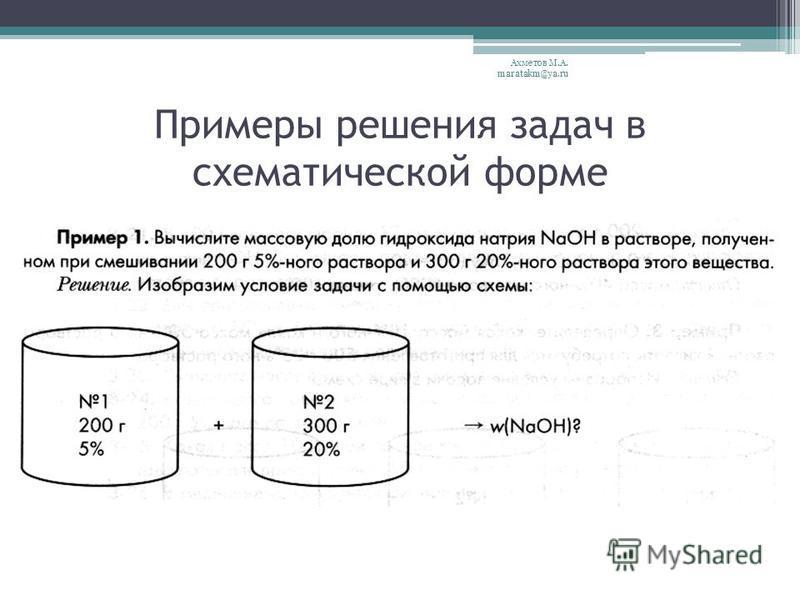 Примеры решения задач в схематической форме Ахметов М.А. maratakm@ya.ru