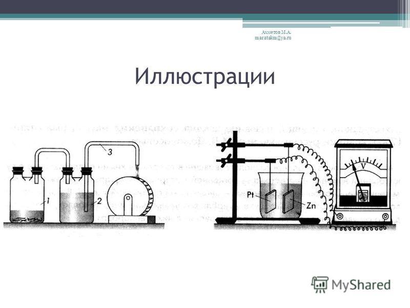 Иллюстрации Ахметов М.А. maratakm@ya.ru