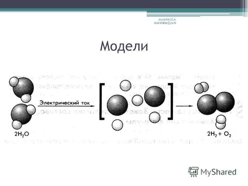 Модели Ахметов М.А. maratakm@ya.ru