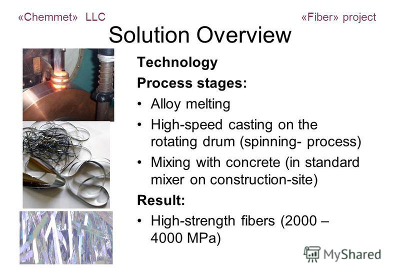 Solution Overview Technology Process stages: Alloy melting High-speed casting on the rotating drum (spinning- process) Mixing with concrete (in standard mixer on construction-site) Result: High-strength fibers (2000 – 4000 MPa) «Chemmet» LLC «Fiber»