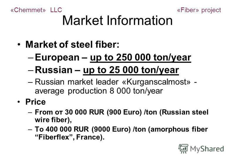Market Information Market of steel fiber: –European – up to 250 000 ton/year –Russian – up to 25 000 ton/year –Russian market leader «Kurganscalmost» - average production 8 000 ton/year Price –From от 30 000 RUR (900 Euro) /ton (Russian steel wire fi