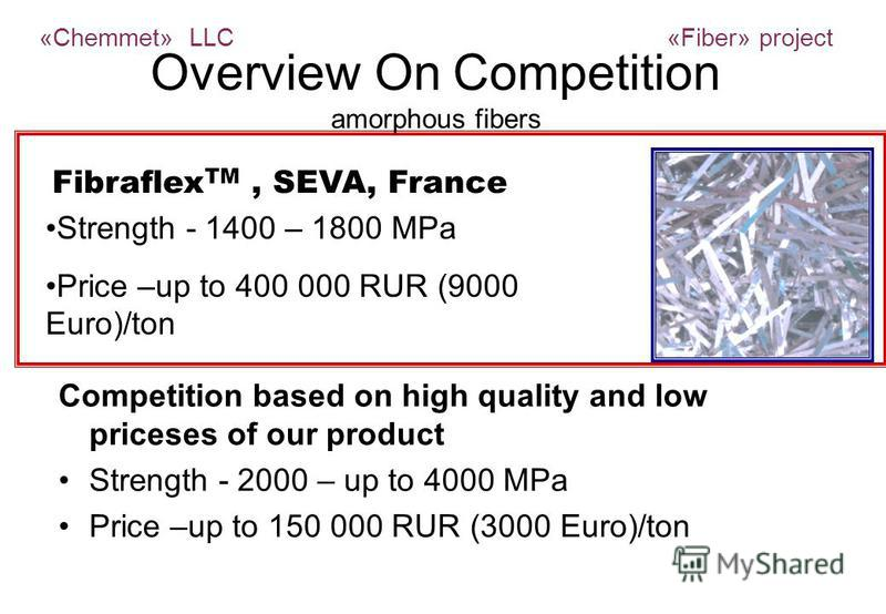 Fibraflex TM, SEVA, France Strength - 1400 – 1800 MPa Price –up to 400 000 RUR (9000 Euro)/ton Overview On Competition amorphous fibers «Chemmet» LLC «Fiber» project Competition based on high quality and low priceses of our product Strength - 2000 –