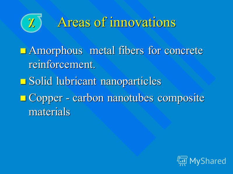 Areas of innovations Amorphous metal fibers for concrete reinforcement. Amorphous metal fibers for concrete reinforcement. Solid lubricant nanoparticles Solid lubricant nanoparticles Copper - carbon nanotubes composite materials Copper - carbon nanot