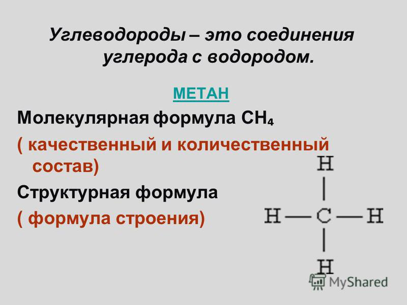 Углеводороды – это соединения углерода с водородом. МЕТАН Молекулярная формула СН ( качественный и количественный состав) Структурная формула ( формула строения)