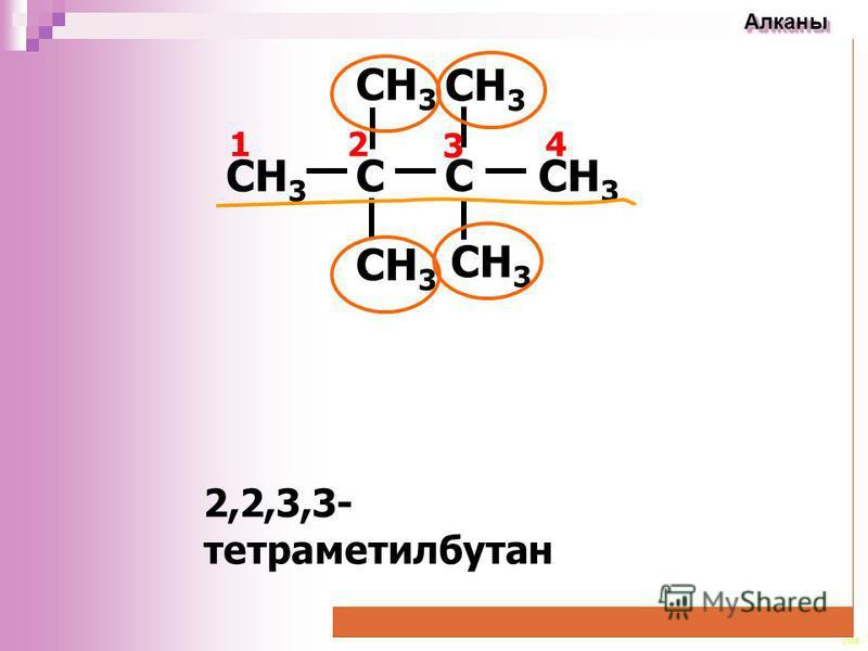 CEE Алканы Алканы CH 3 C C 412 3 2,2,3,3- тетраметилбутан