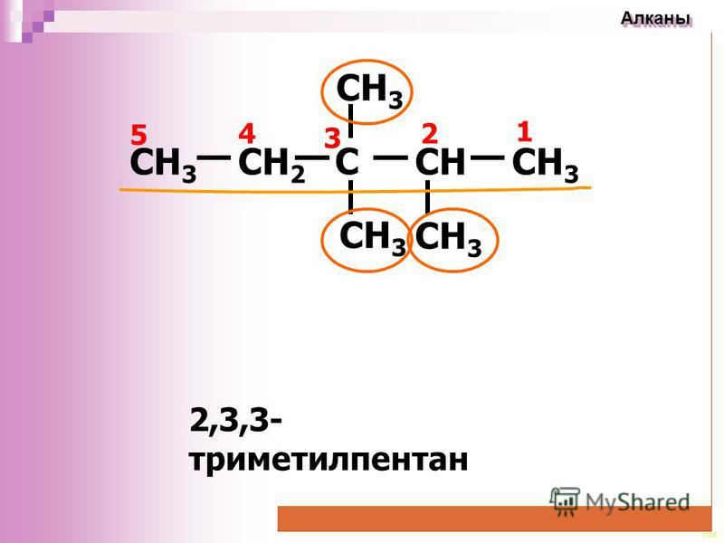 CEE Алканы Алканы CH 3 CH 2 C CHCH 3 4 1 2 3 5 2,3,3- триметилпентан