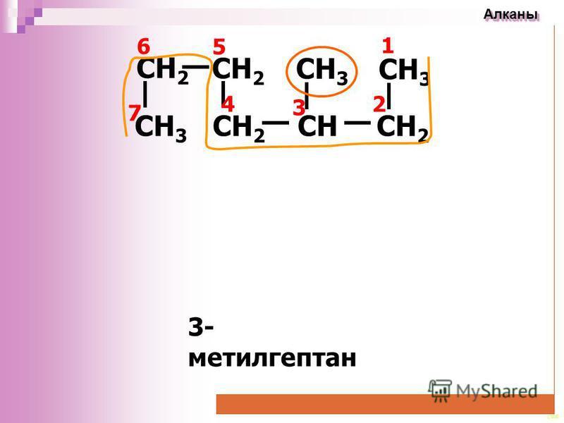 CEE Алканы Алканы CH 2 CH 3 CHCH 2 CH 3 CH 2 CH 3 4 1 2 3 7 6 5 3- метилгептан