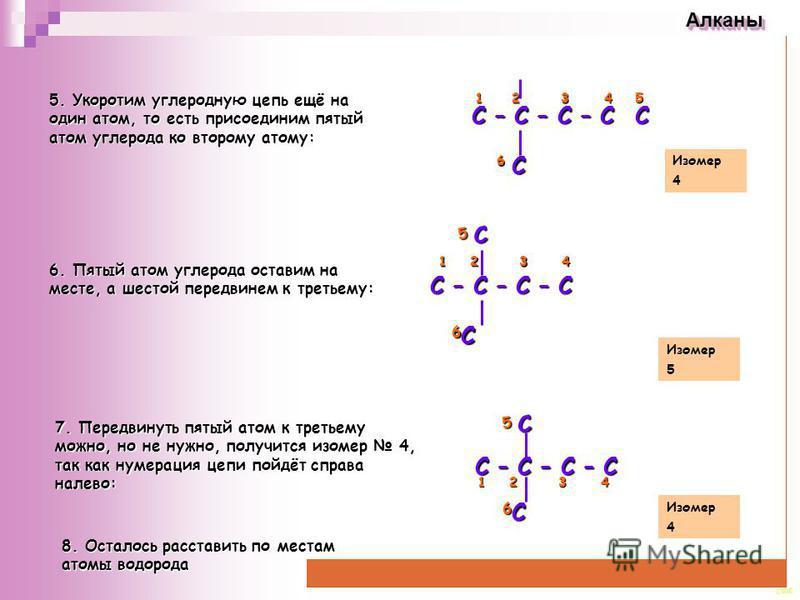 CEE Алканы Алканы 5. Укоротим углеродную цепь ещё на один атом, то есть присоединим пятый атом углерода ко второму атому: С – С – С – С С – С – С – С С 1 2 3 4 С 5 6Изомер 4 6. Пятый атом углерода оставим на месте, а шестой передвинем к третьему: С –