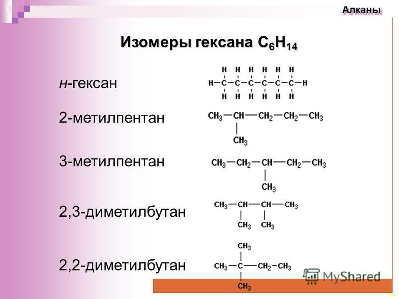 CEE Алканы Алканы Изомеры гексана С 6 Н 14 н-гексан 2-метилпентан 3-метилпентан 2,3-диметилбутан 2,2-диметилбутан
