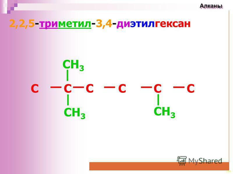 CEE Алканы Алканы 2,2,5-триметил-3,4-диэтилгексан CC C CCC CH 3
