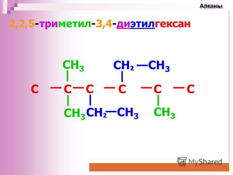 CEE Алканы Алканы 2,2,5-триметил-3,4-диэтилгексан CC C CCC CH 3 CН CH 3 CН CH 3