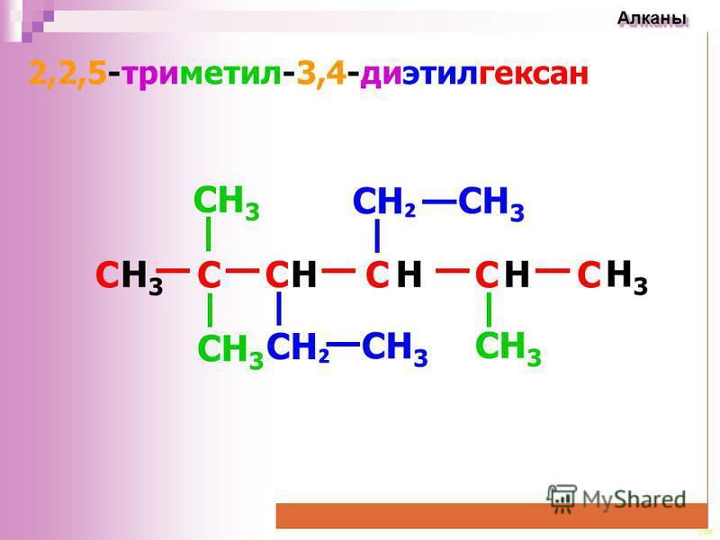 CEE Алканы Алканы 2,2,5-триметил-3,4-диэтилгексан CC C CCC CH 3 CН CH 3 CН CH 3 H3H3 HH H3H3 H