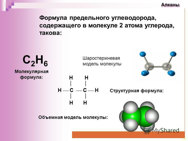 CEE Алканы Алканы Формула предельного углеводорода, содержащего в молекуле 2 атома углерода, такова: Молекулярная формула: Структурная формула: Объемная модель молекулы: С2Н6С2Н6 Н Н Н С С Н Н Шаростержневая модель молекулы