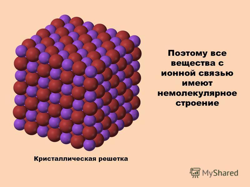 Поэтому все вещества с ионной связью имеют немолекулярное строение Кристаллическая решетка
