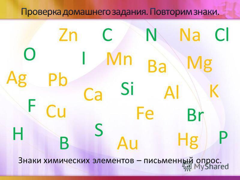Знаки химических элементов – письменный опрос. O Zn F H Cl Si S N P C I B Ag Pb Hg Na Cu Mn Mg Ca K Au Fe Ba Al Br