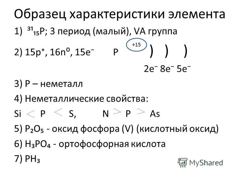 Образец характеристики элемента 1)³¹P; 3 период (малый), VА группа 2) 15p, 16n, 15e P ) ) ) 2e 8e 5e 3) P – неметалл 4) Неметаллические свойства: Si P S, N P As 5) PO - оксид фосфора (V) (кислотный оксид) 6) HPO - ортофосфорная кислота 7) PH +15