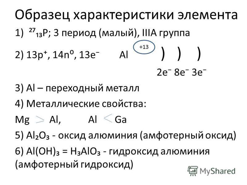 Образец характеристики элемента 1)²P; 3 период (малый), IIIА группа 2) 13p, 14n, 13e Al ) ) ) 2e 8e 3e 3) Al – переходный металл 4) Металлические свойства: Mg Al, Al Ga 5) AlO - оксид алюминия (амфотерный оксид) 6) Al(OH) = HAlO - гидроксид алюминия