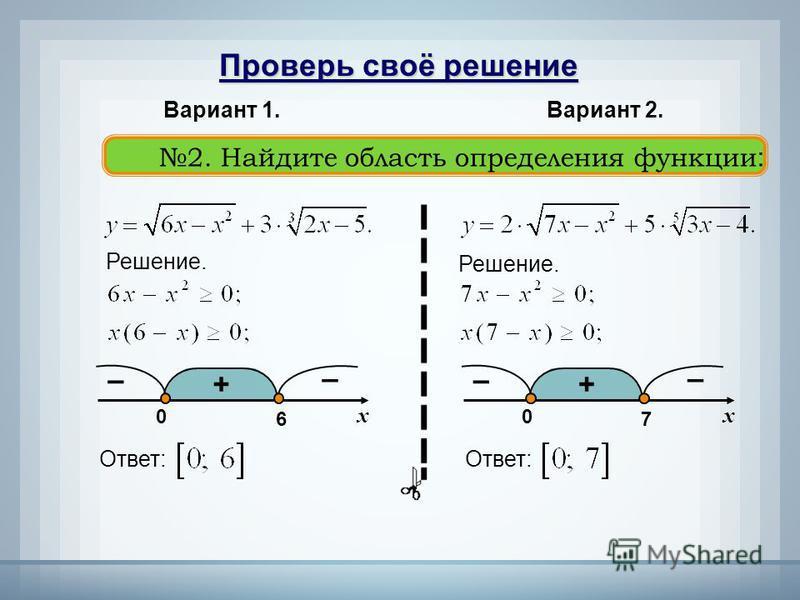 Проверь своё решение Вариант 1. Вариант 2. 2. Найдите область определения функции : x 6 0 – – + Ответ: x 7 0 – – + Решение.