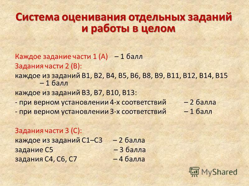 Система оценивания отдельных заданий и работы в целом Каждое задание части 1 (А) – 1 балл Задания части 2 (В): каждое из заданий В1, В2, В4, В5, В6, В8, В9, В11, В12, В14, В15 – 1 балл каждое из заданий В3, В7, В10, В13: - при верном установлении 4-х