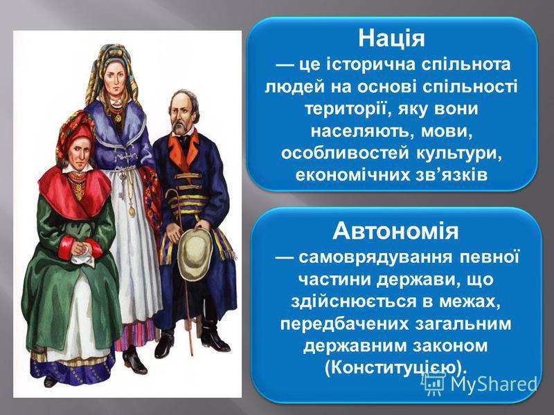 Нація це історична спільнота людей на основі спільності території, яку вони населяють, мови, особливостей культури, економічних звязків Нація це історична спільнота людей на основі спільності території, яку вони населяють, мови, особливостей культури