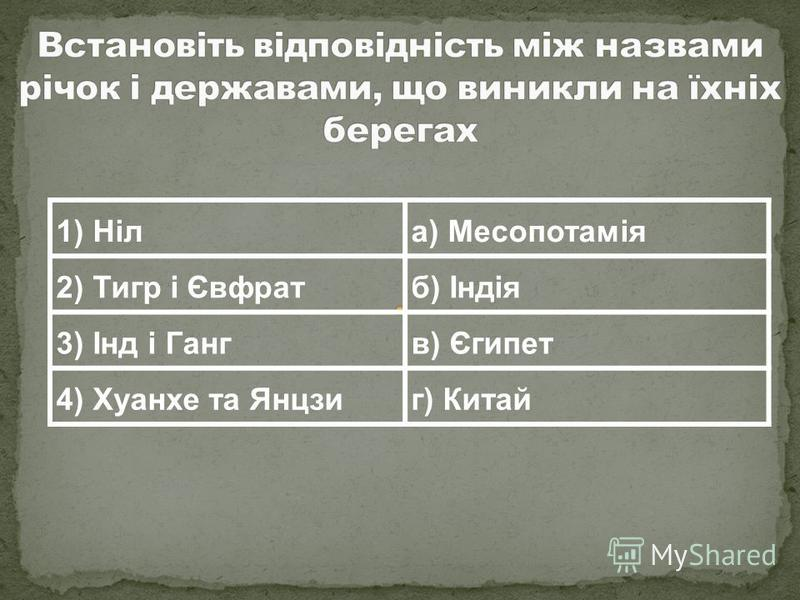 1) Ніла) Месопотамія 2) Тигр і Євфратб) Індія 3) Інд і Гангв) Єгипет 4) Хуанхе та Янцзиг) Китай