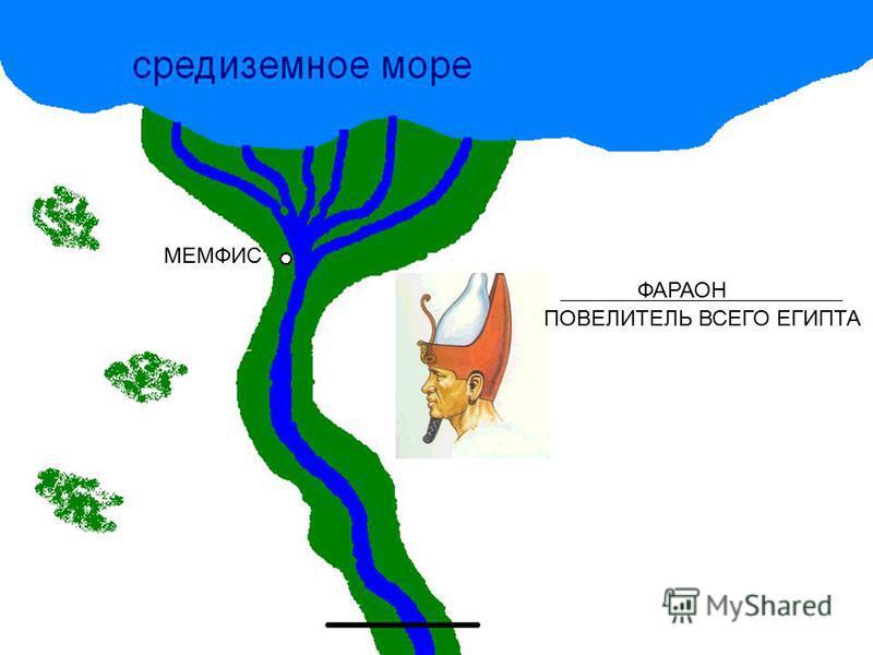 26 ФАРАОН ПОВЕЛИТЕЛЬ ВСЕГО ЕГИПТА МЕМФИС