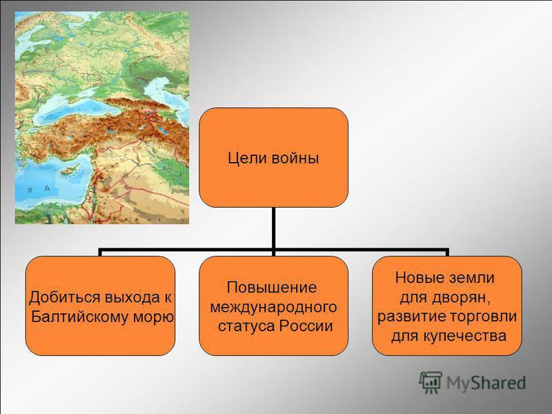 Цели войны Добиться выхода к Балтийскому морю Повышение международного статуса России Новые земли для дворян, развитие торговли для купечества