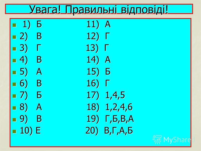 Увага! Правильні відповіді! 1) Б 11) А 1) Б 11) А 2) В 12) Г 2) В 12) Г 3) Г 13) Г 3) Г 13) Г 4) В 14) А 4) В 14) А 5) А 15) Б 5) А 15) Б 6) В 16) Г 6) В 16) Г 7) Б 17) 1,4,5 7) Б 17) 1,4,5 8) А 18) 1,2,4,6 8) А 18) 1,2,4,6 9) В 19) Г,Б,В,А 9) В 19)
